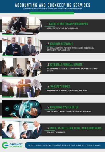 Accounting and Bookkeeping Infographic.jpg