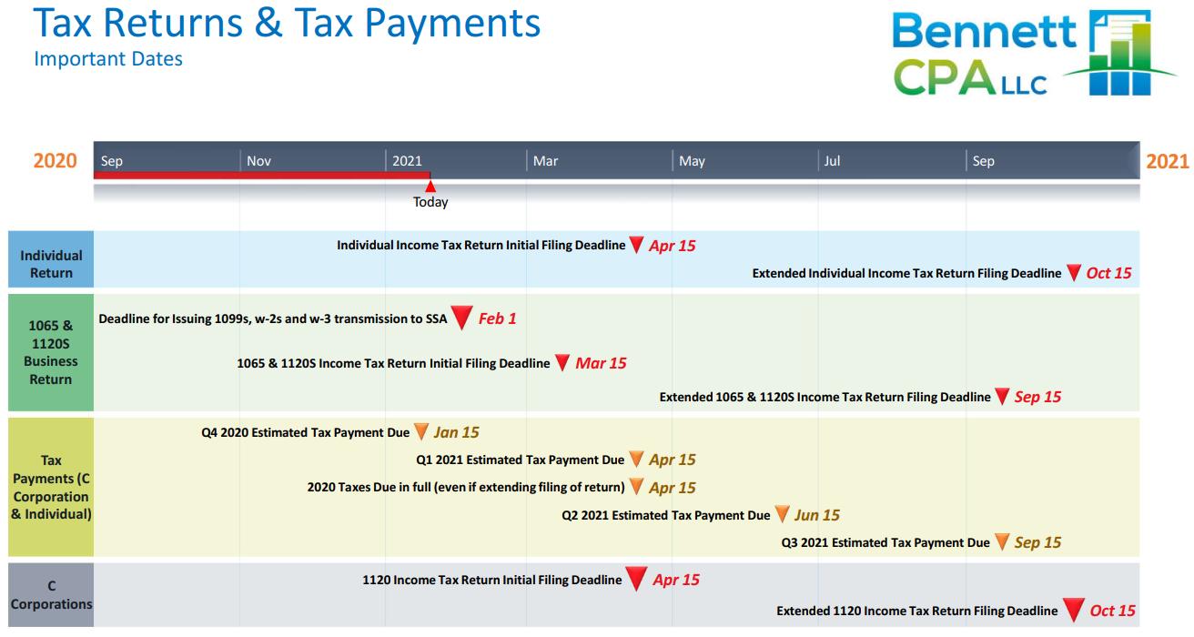 Tax-Returns-&-Tax-Payments