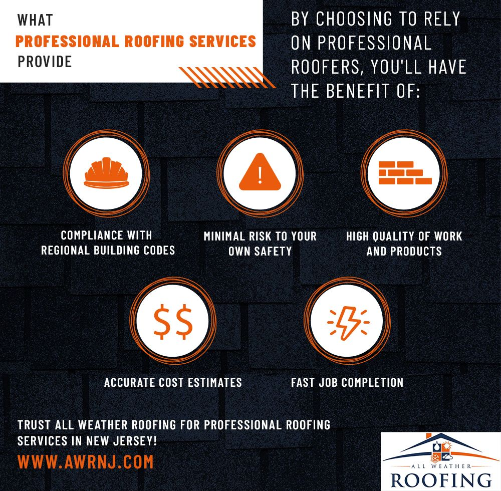 What Professional Roofing Services Provide.jpg