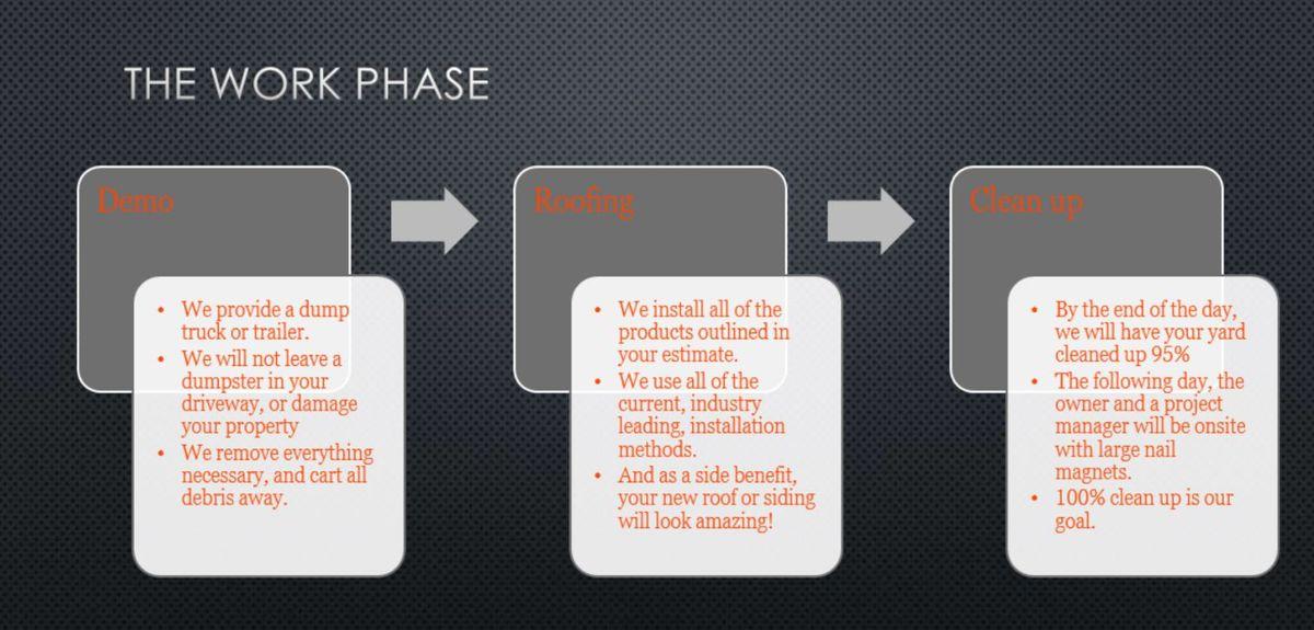work_phase.jpg