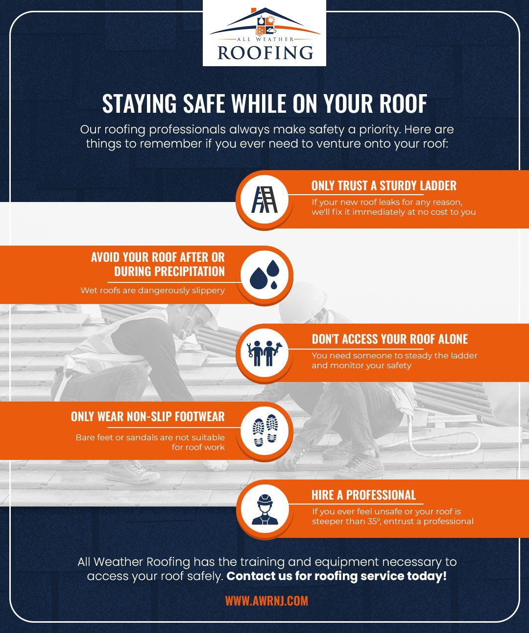 Staying Safe While On Your Roof.jpg