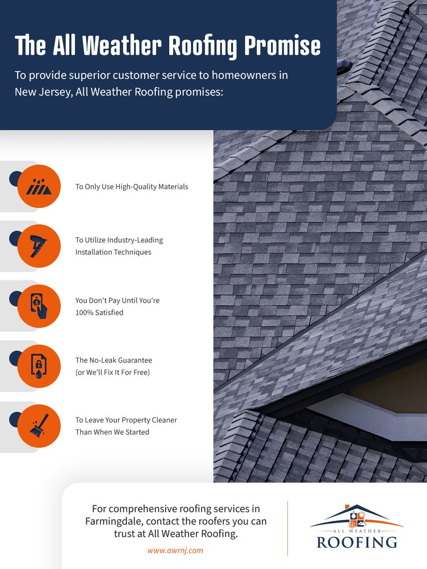 All-weather-roofing-infographic rv.jpg
