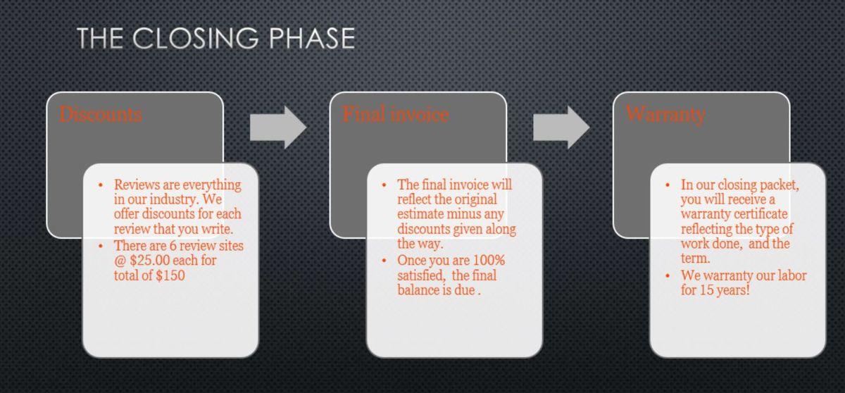 closing_phase.jpg