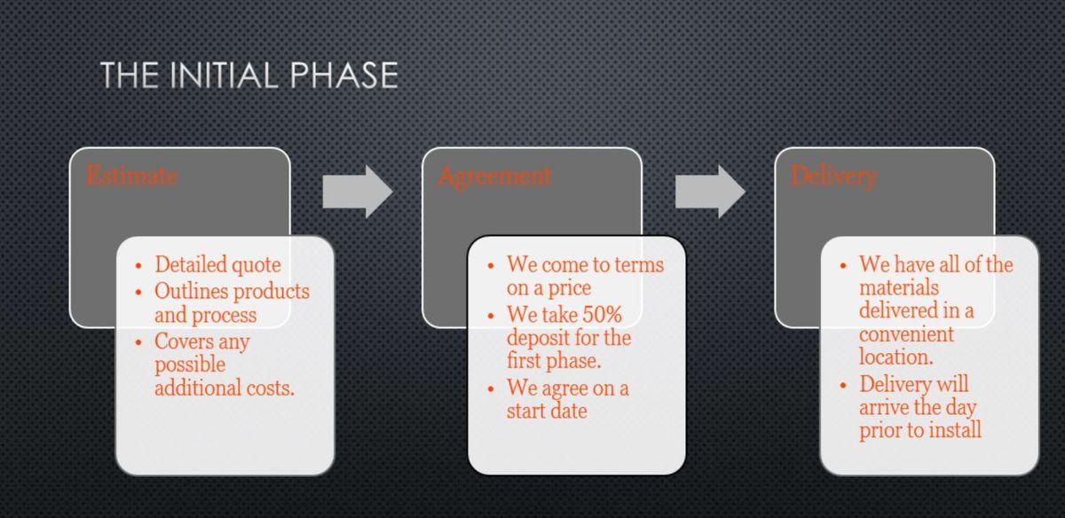 initial_phase.jpg