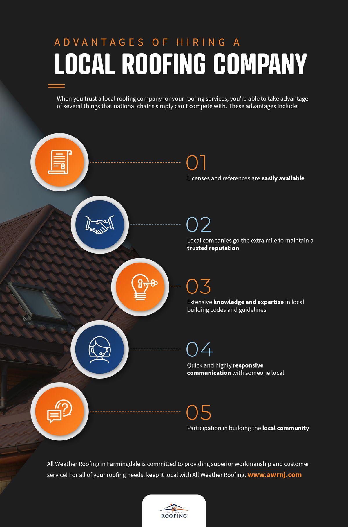 Advantages-of-Hiring-a-Local-Roofing-Company_Infographic.jpg