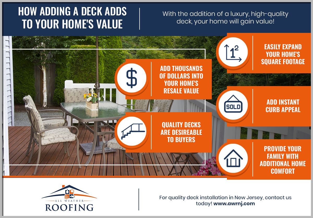 Infographic: How Adding A Deck Adds To Your Home's Value