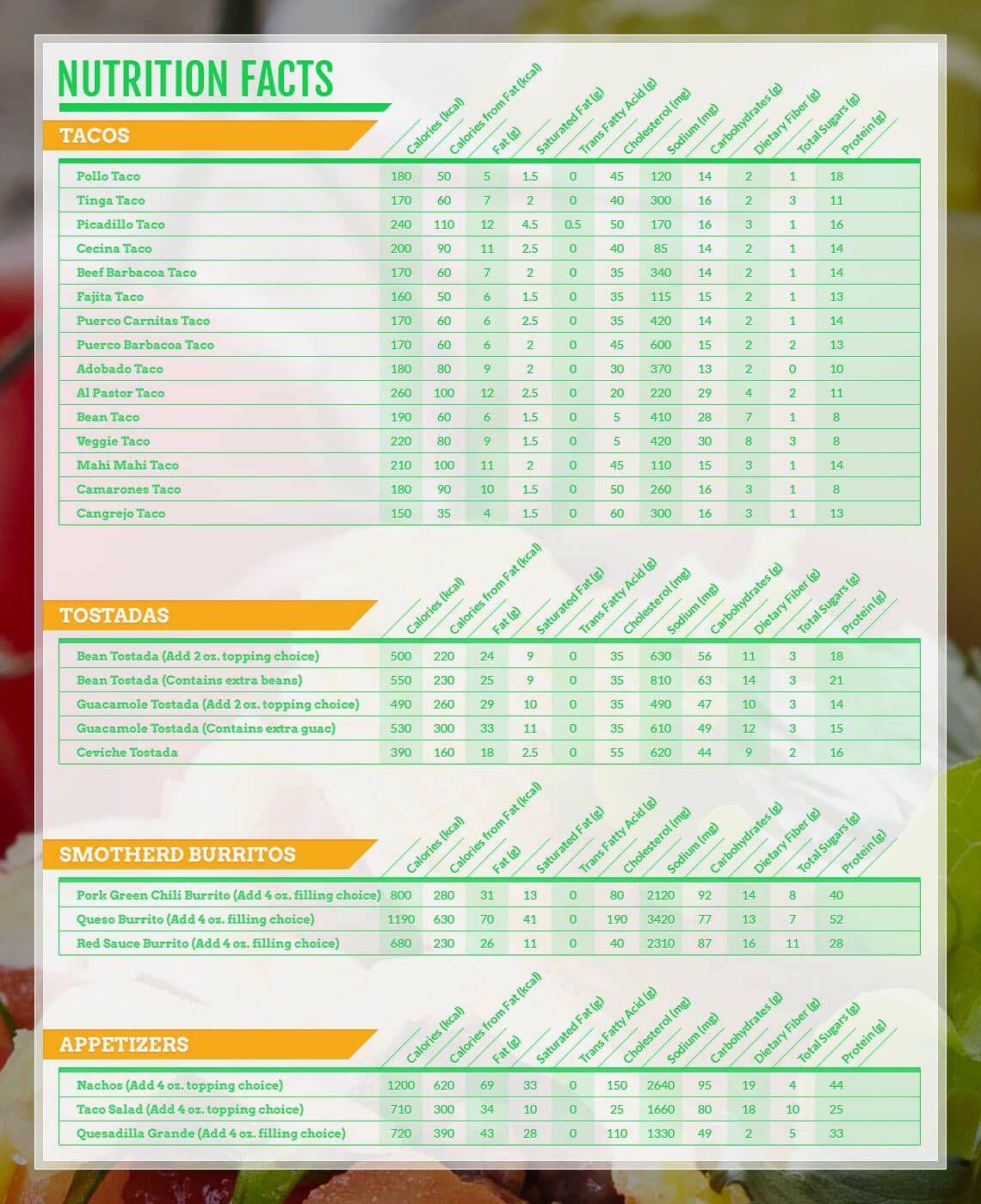 yolandas_infographic1.jpg
