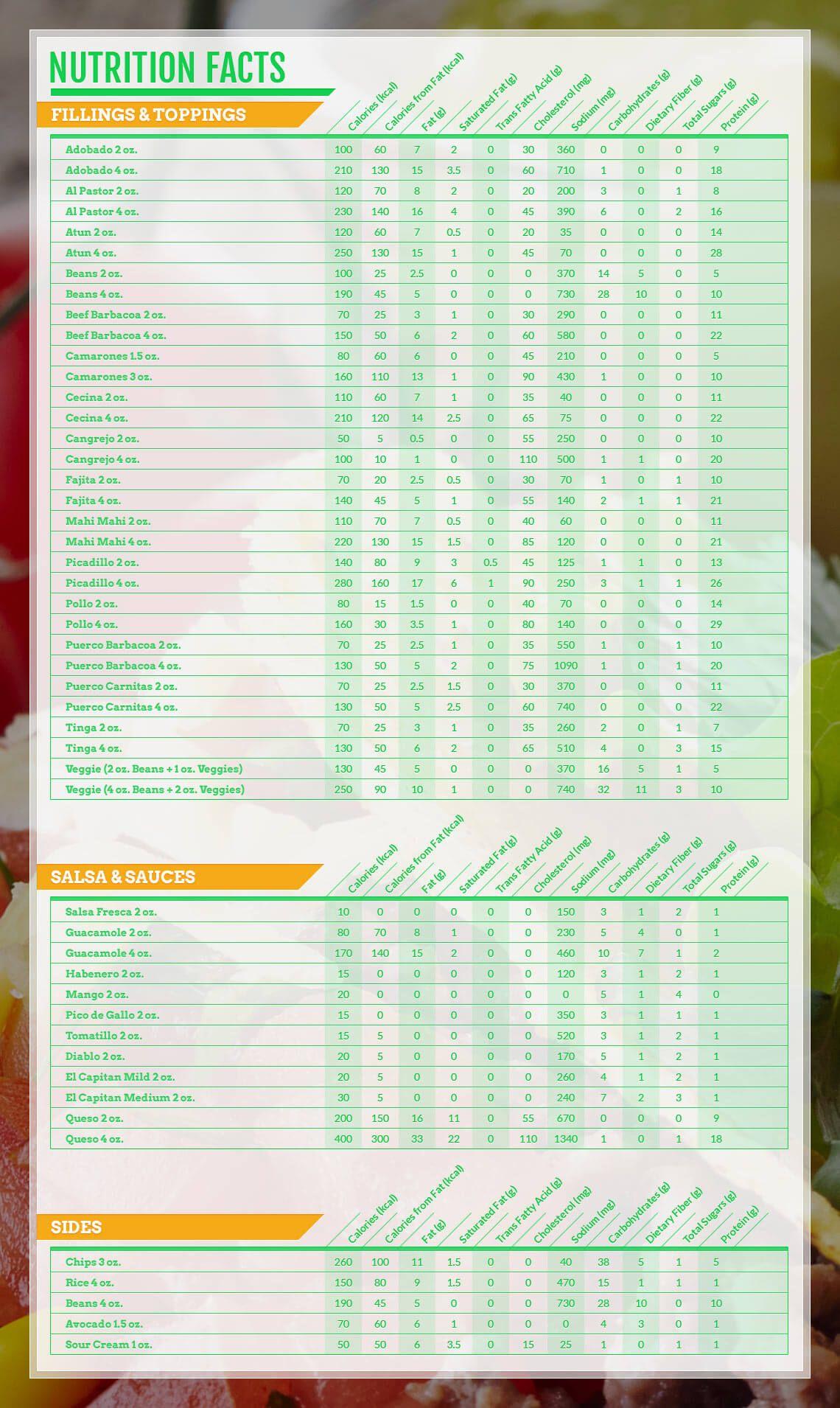 yolandas_infographic2.jpg