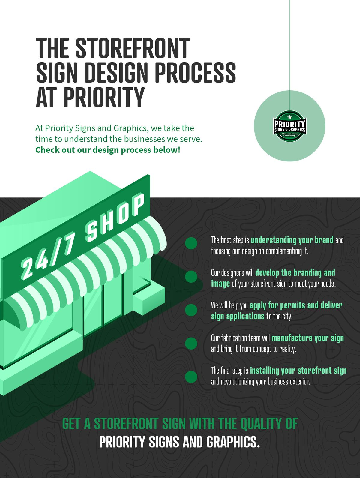 The Storefront Sign Design Process at Priority.jpg