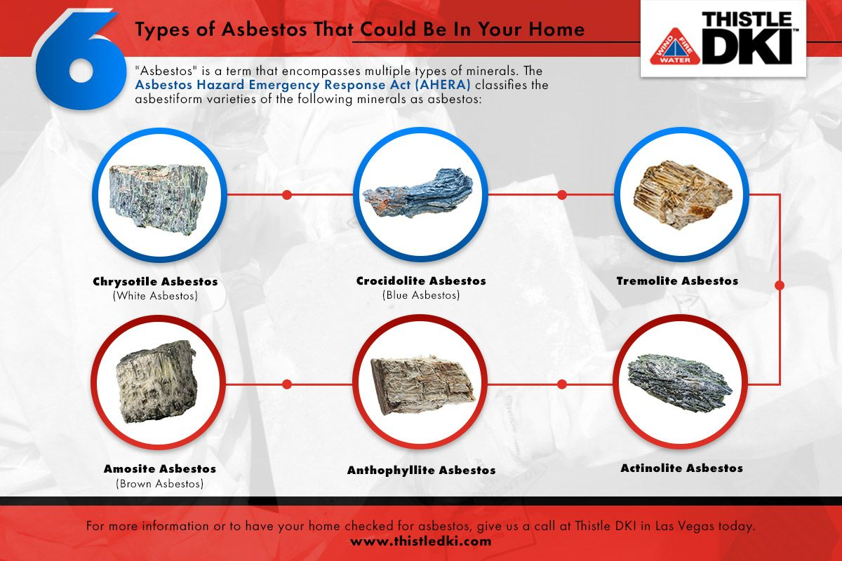 Six Types of Asbestos That Could Be In Your Home.jpg