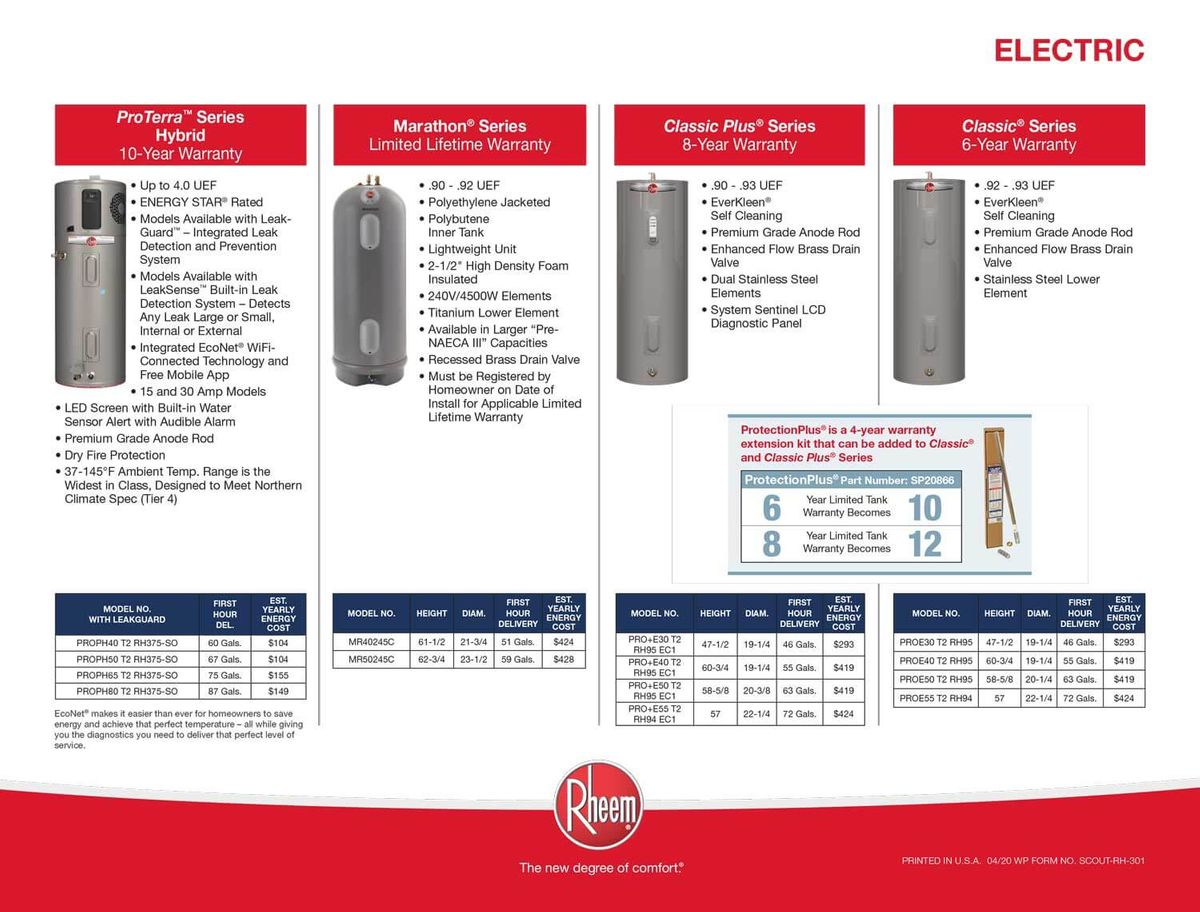 new-water-heater-install-electric.jpg