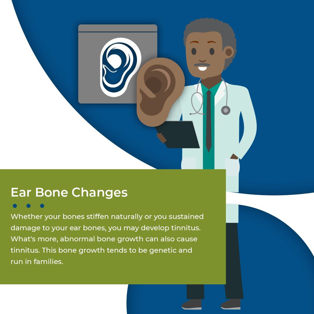 Slide from Hometown Hearing Centre in Ontario stating that abnormal ear bone growth can cause Tinnitus.