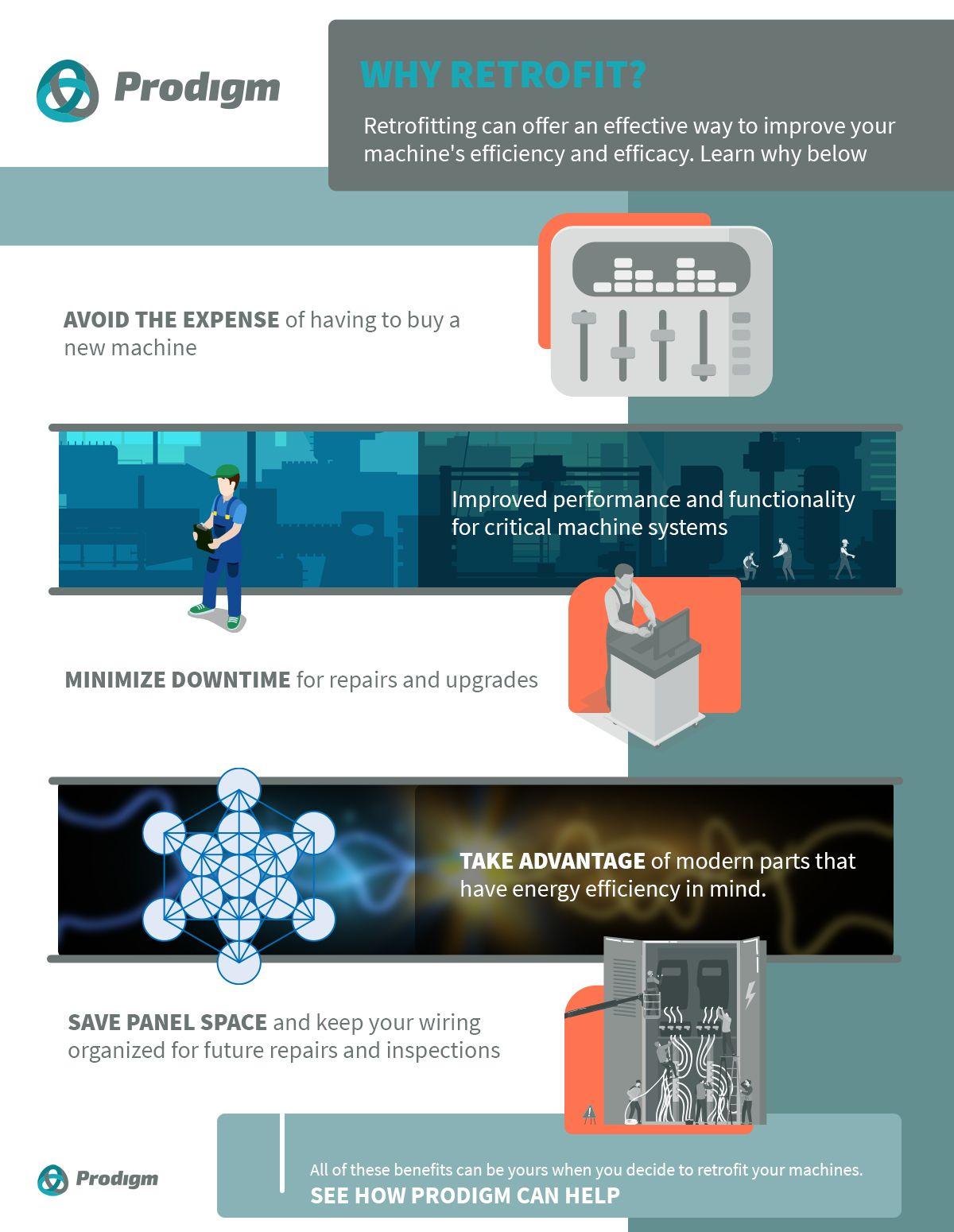 2021_04-07_Prodigm_Infographic.jpg