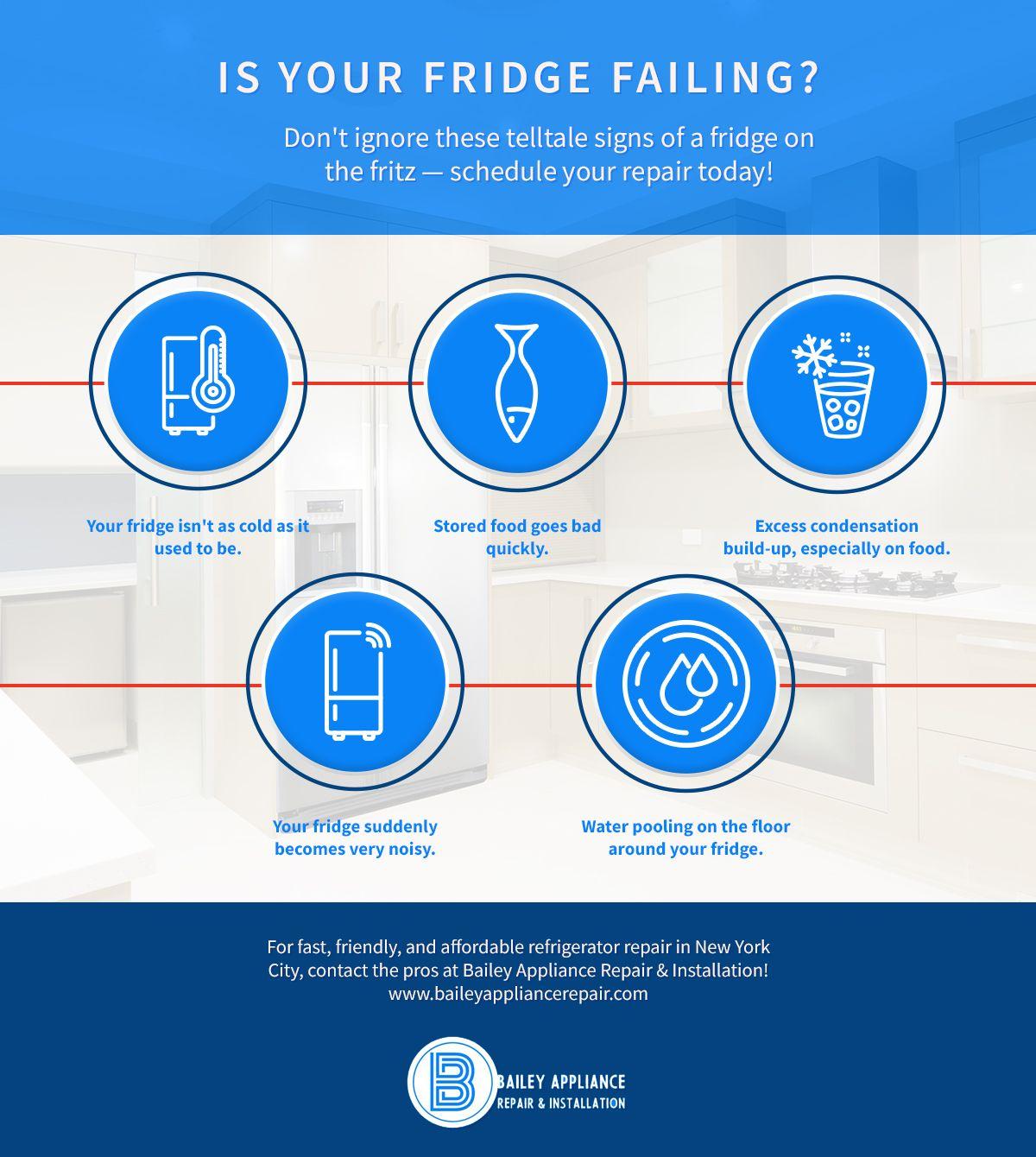 Is Your Fridge Failing.jpg