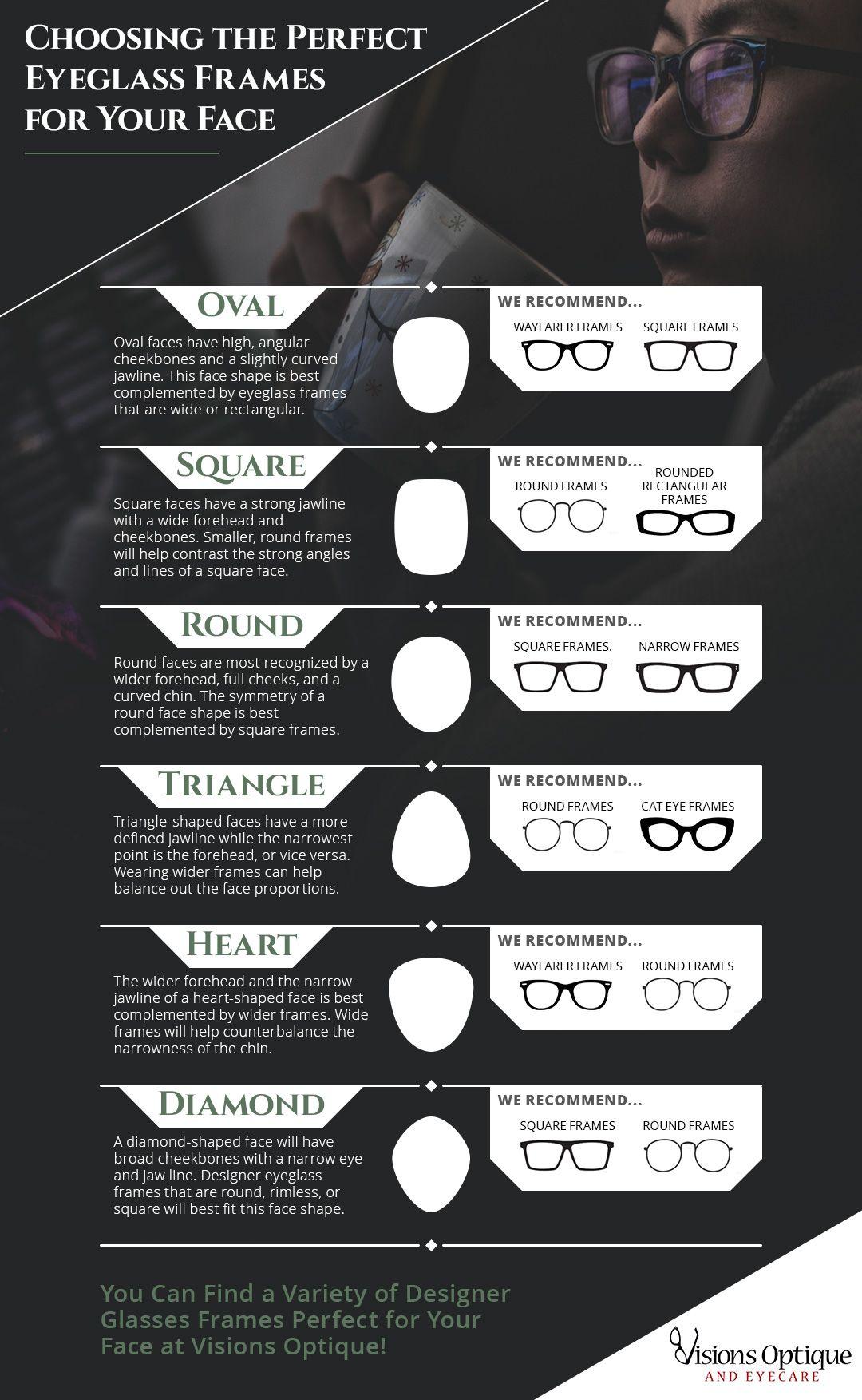 Choosing perfect eyeglasses for face