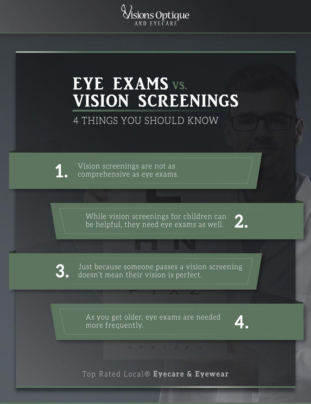 eye exams vs screenings