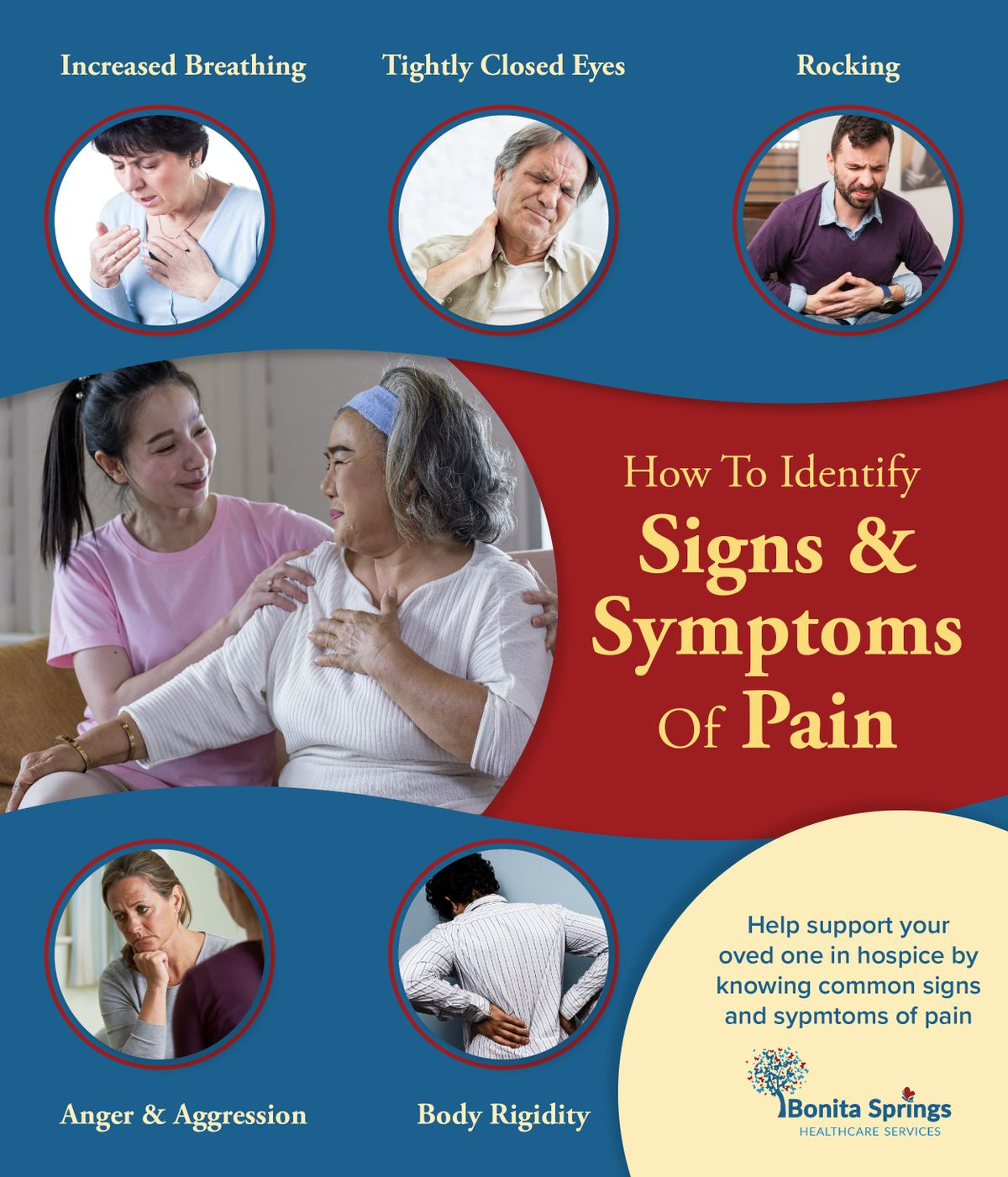 How To Identify Signs & Symptoms Of Pain-01.jpg