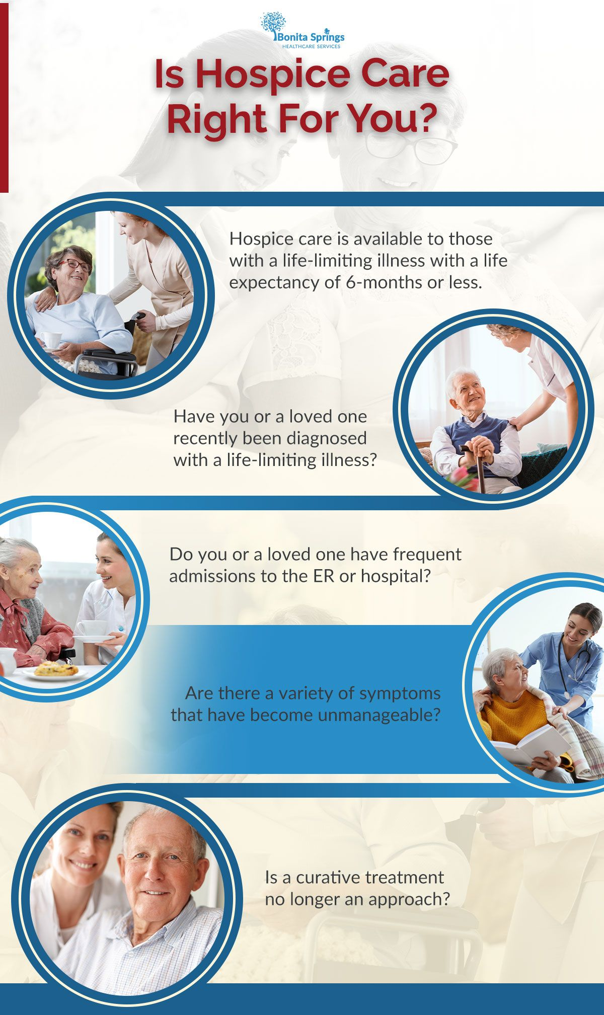 Is Hospice Care Right For You Infographic.jpg
