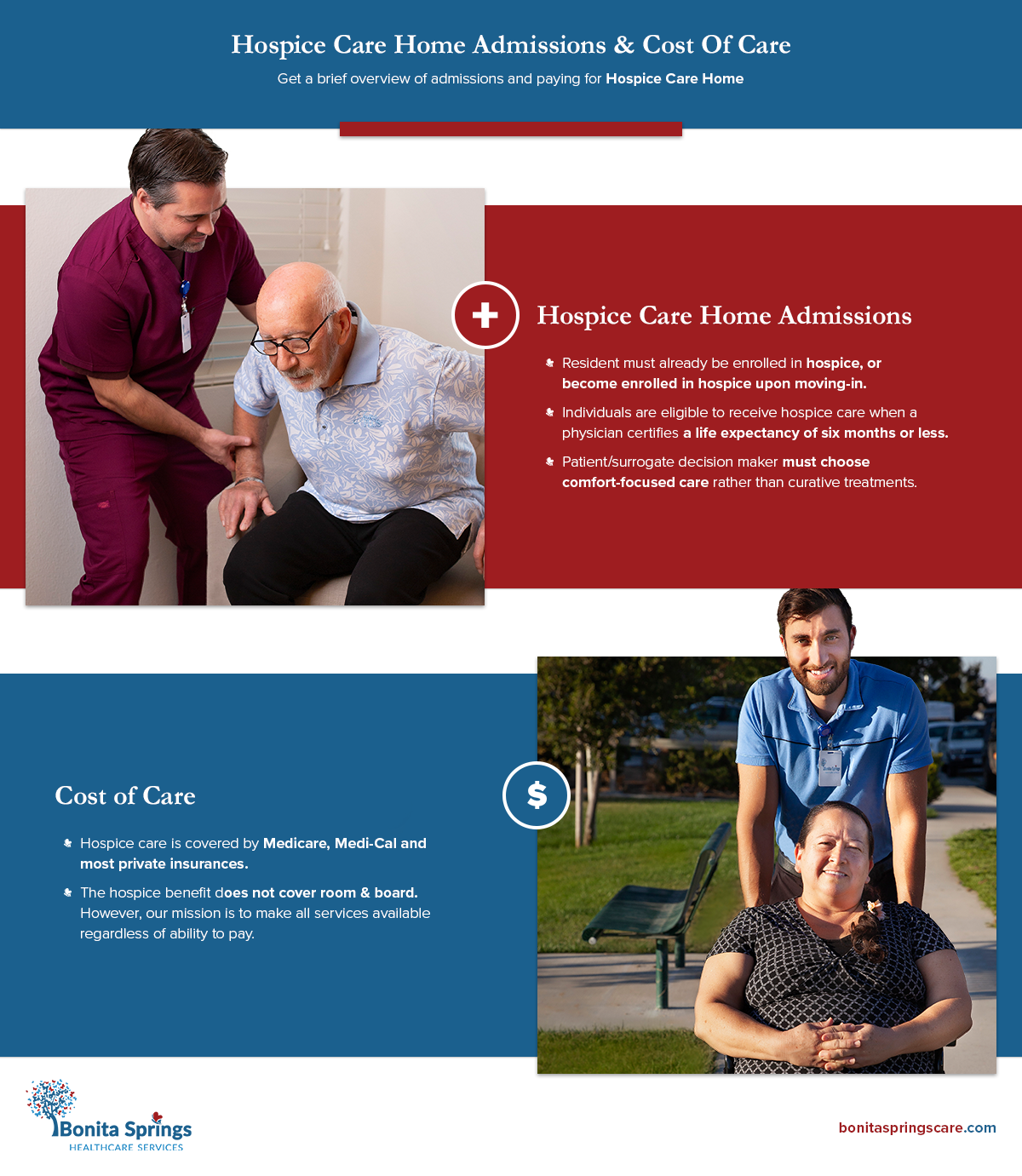 Hospice Care Home - Infographic.png