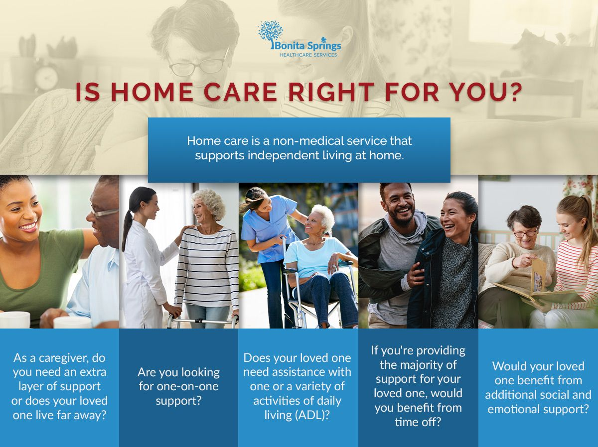 Is Home Care Right For You Infographic.jpg