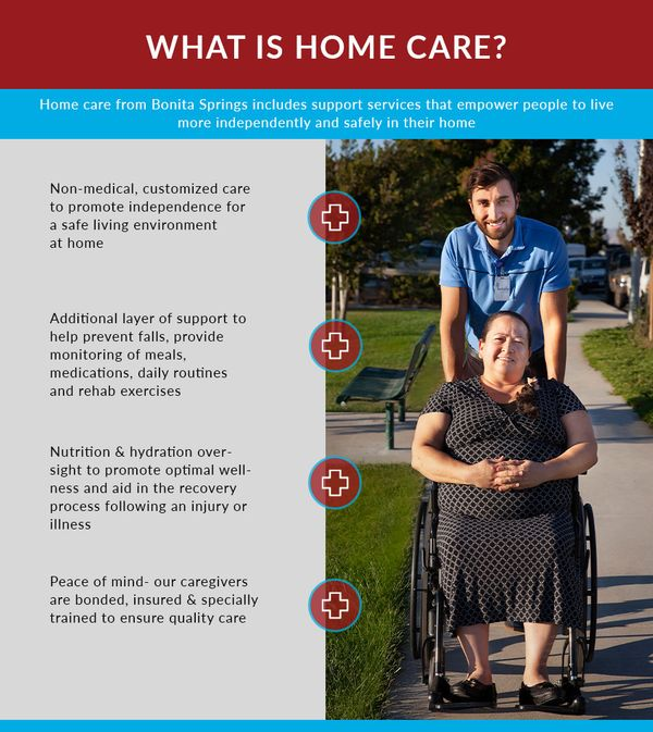 what is home care Pt 1.jpg