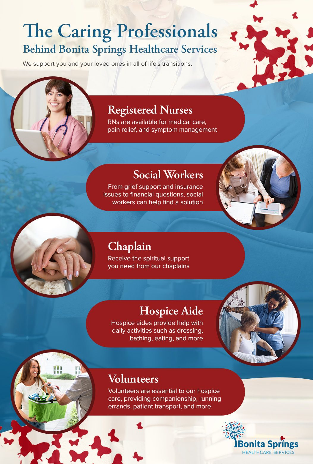 The Caring Professionals Behind Bonita Springs Healthcare Services.jpg