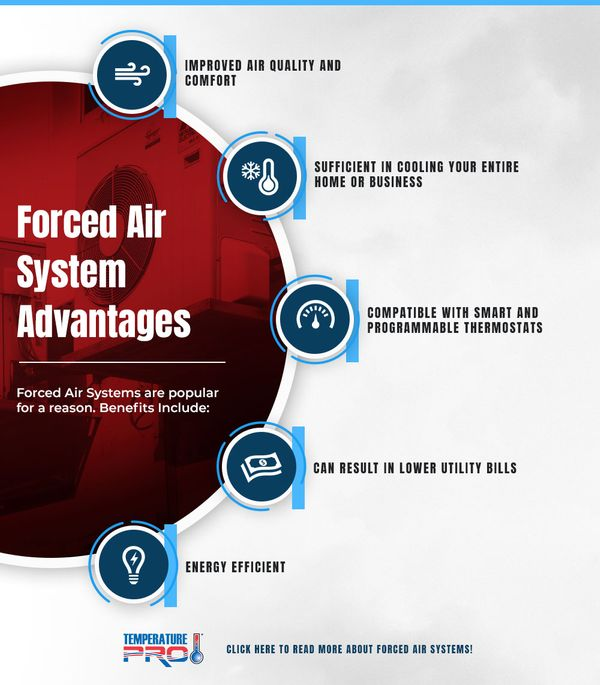 forcedairsystem-infographic.jpg