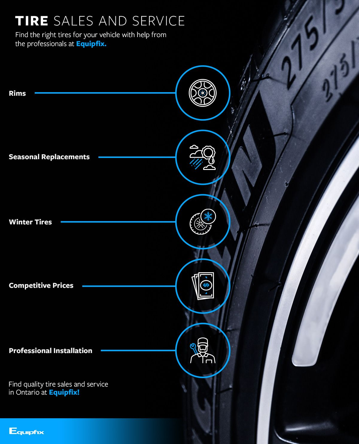 Tire Sales & Service Infographic