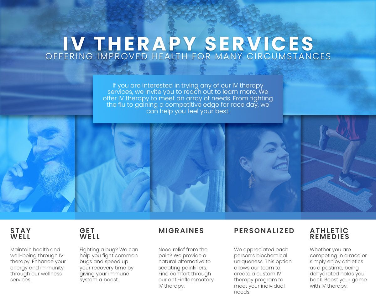 IV-Therapy-Services-Infographic-REV-5ca611d32937b.jpg
