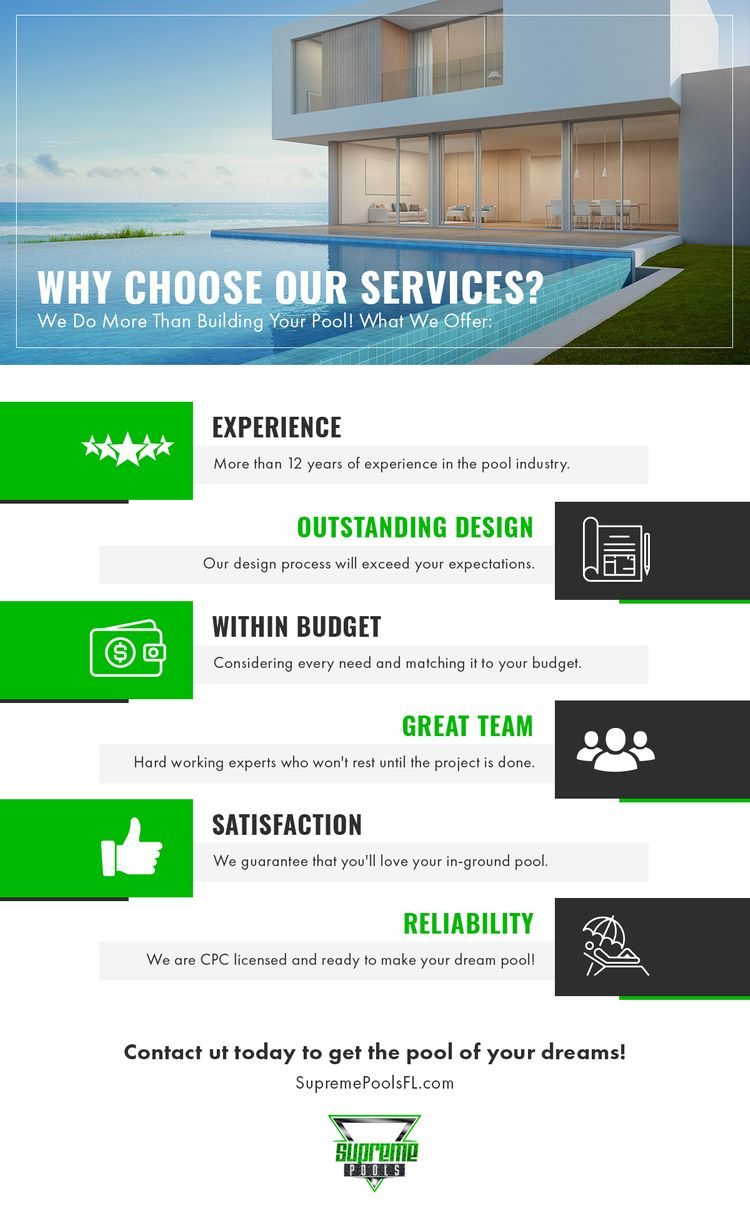 why choose our services infographic.jpg