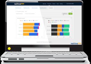 Bar graph analytics on computer screen