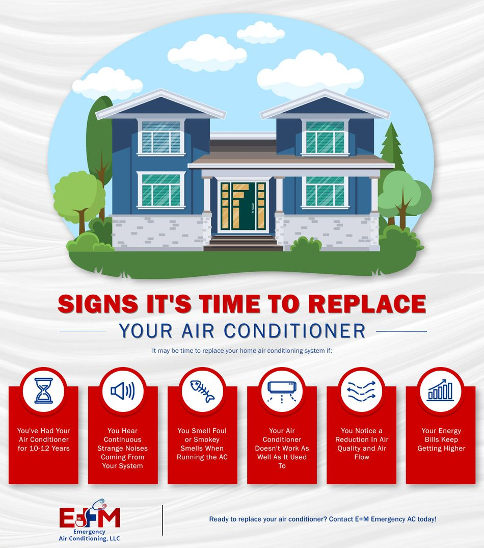 Signs It's Time to Replace Your Air Conditioner.jpg