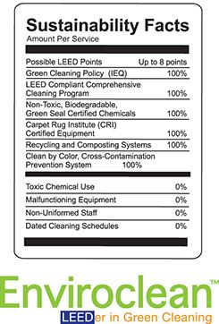 EnviroClean sustainability facts label