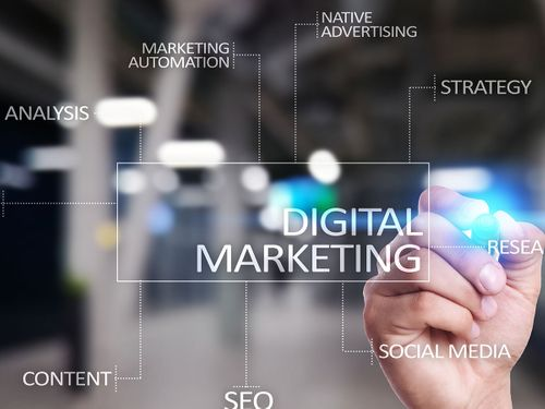 Image of the importance of digital marketing.