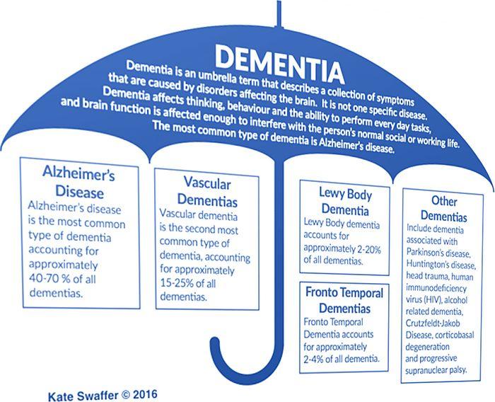 dementiapic.jpg