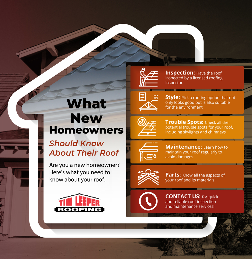 What New Homeowners Should Know About Their Roof-01.jpg