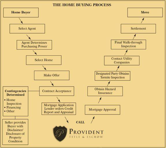 settlementProcess.jpg