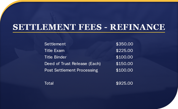 Settlement Fees - Refinance.png