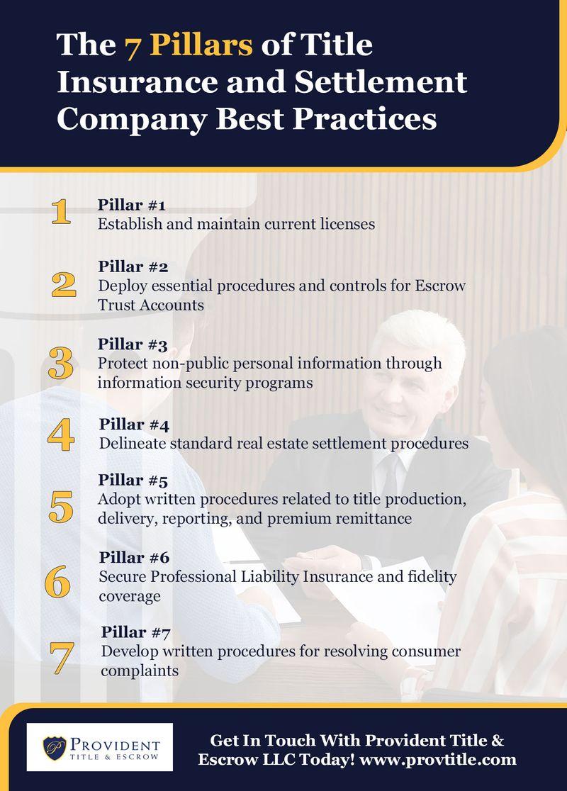 The-7-Pillars-of-Title-Insurance.jpg