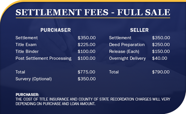 Settlement Fees - Full Sale.png