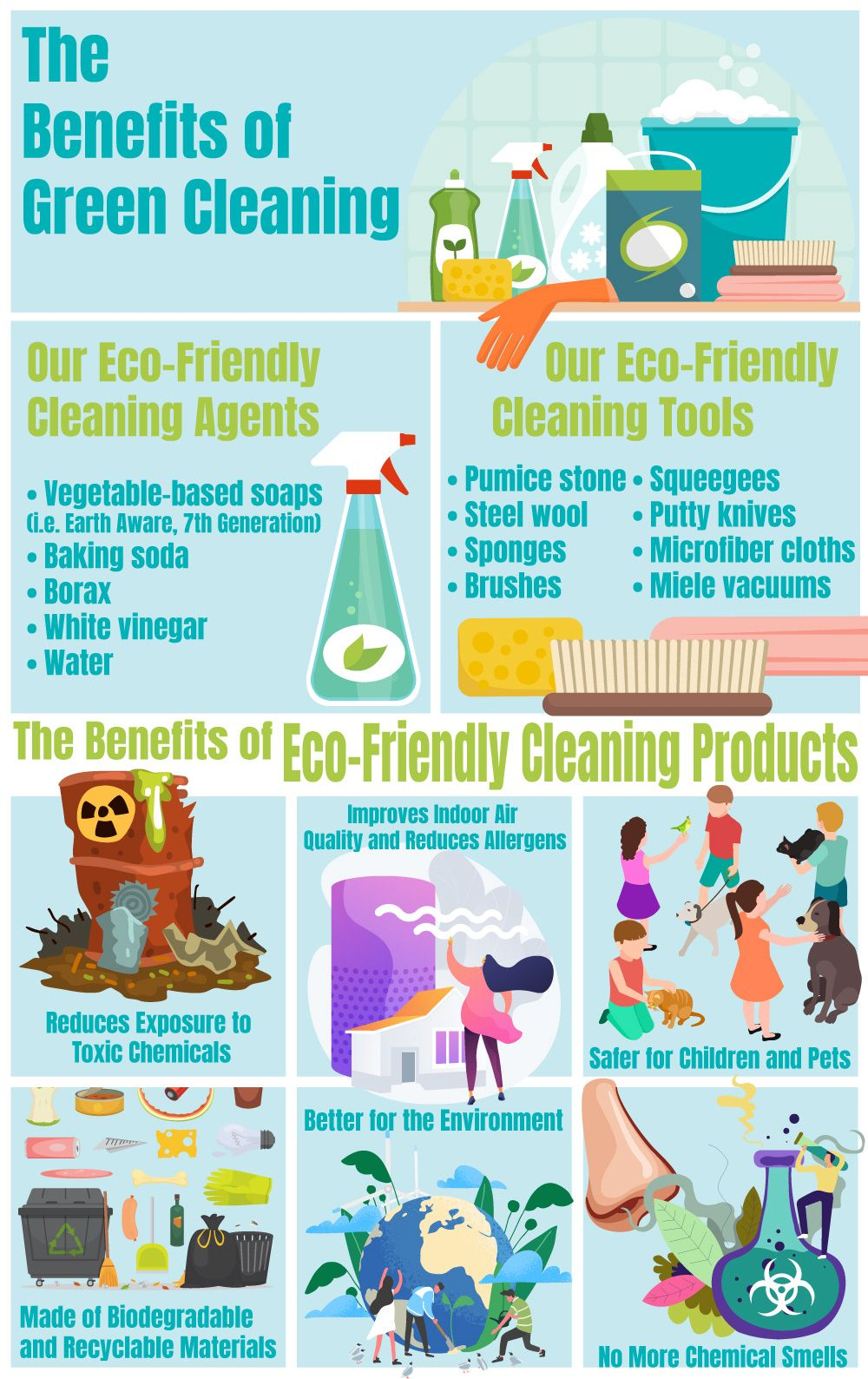 The-Benefits-of-Green-Cleaning.jpg