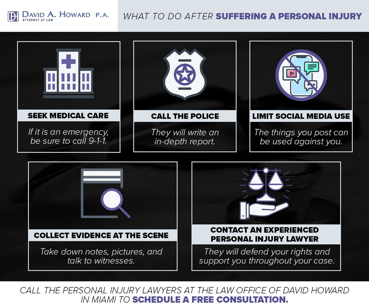 what to do after suffering a personal injury.jpg