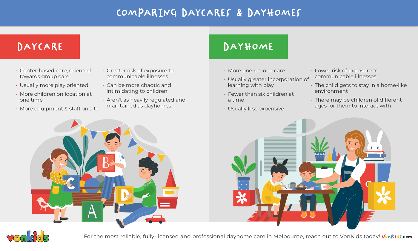 The-Difference-Between-A-Daycare-And-Dayhome-infographic2-5f4901f207005.jpg