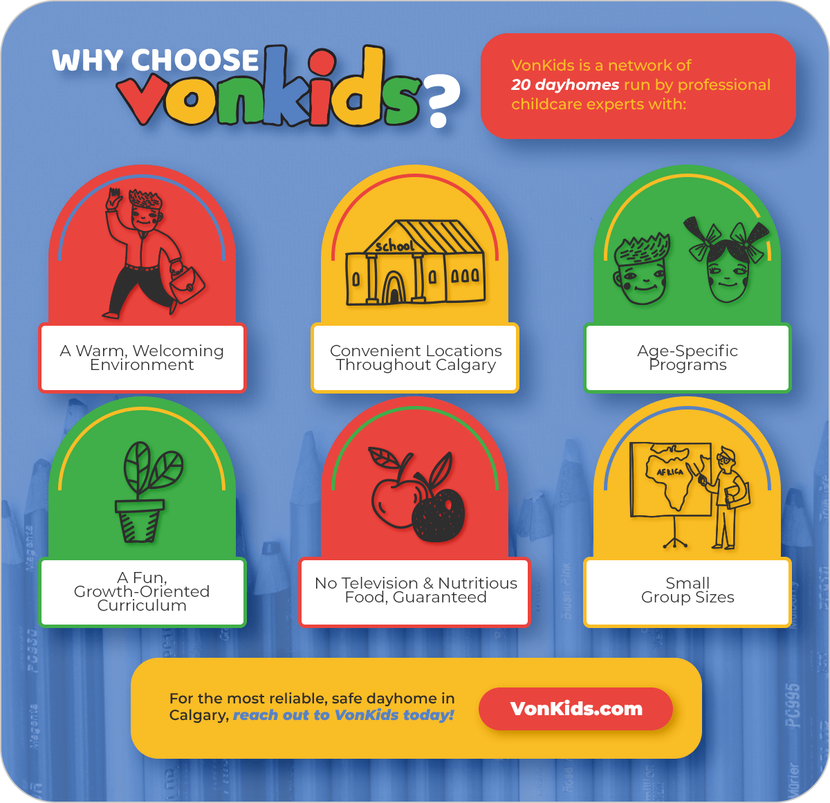 Why-Choose-VonKids-Infographic-60392f3ba6a98.png