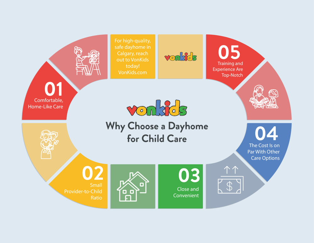 The Advantages of In-Home Child Care Infographic-01.jpg