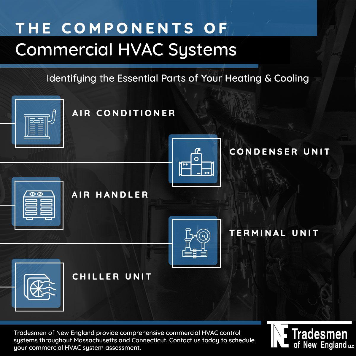 11.16.20_Commercial HVAC Systems.jpg