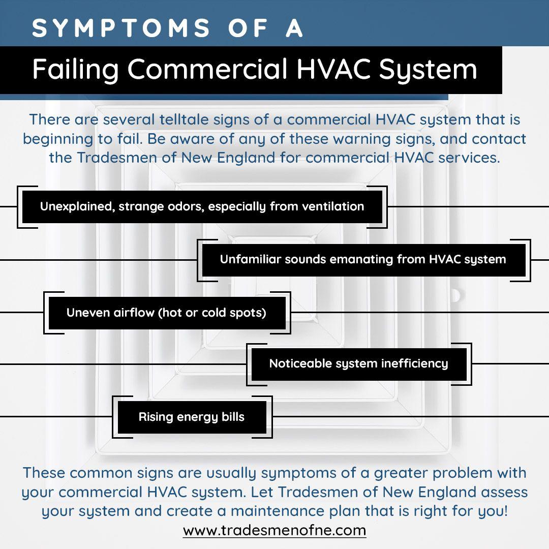 Symptoms of a Failing Commercial HVAC System.jpg