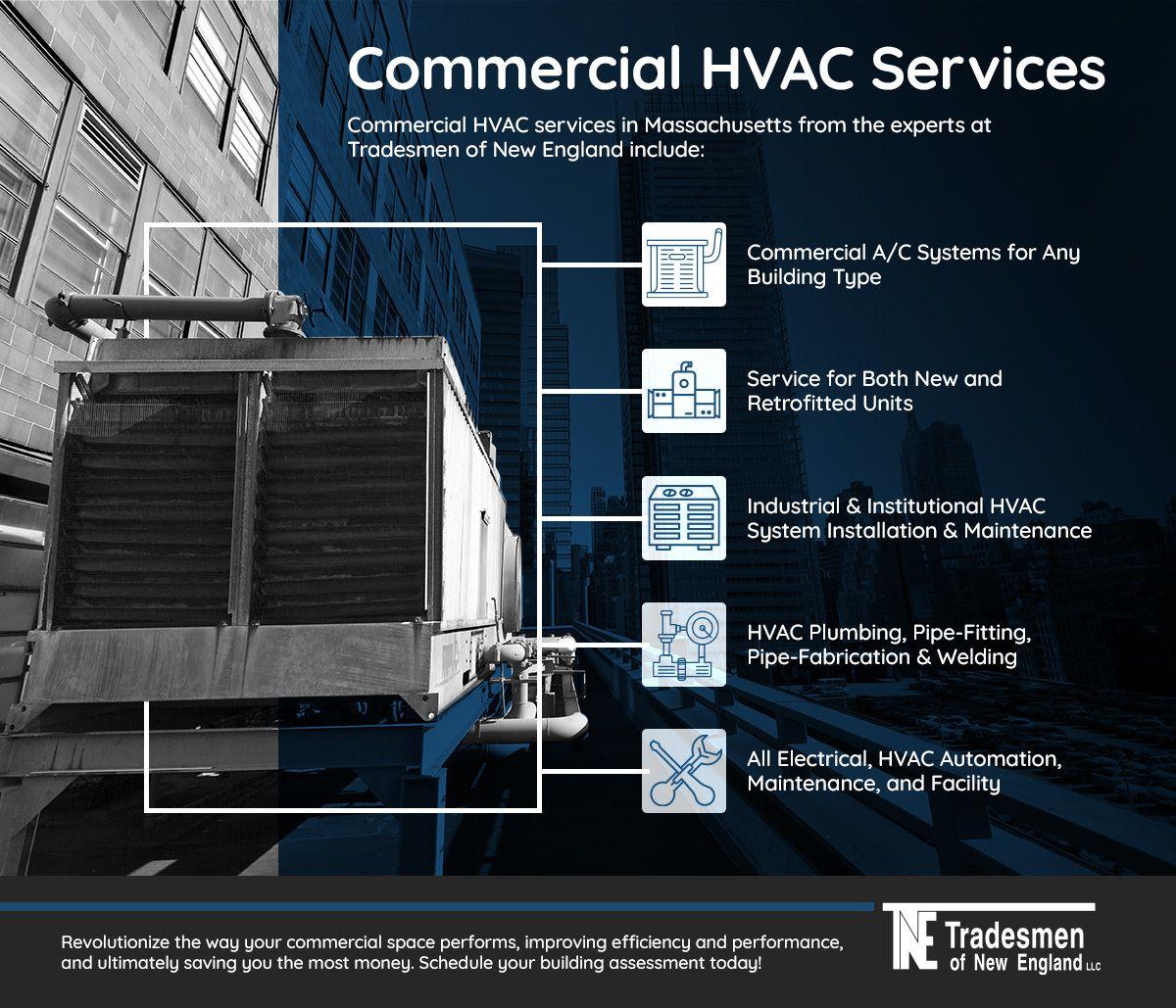 9.18.20_CommercialHVAC_Infographics.jpg