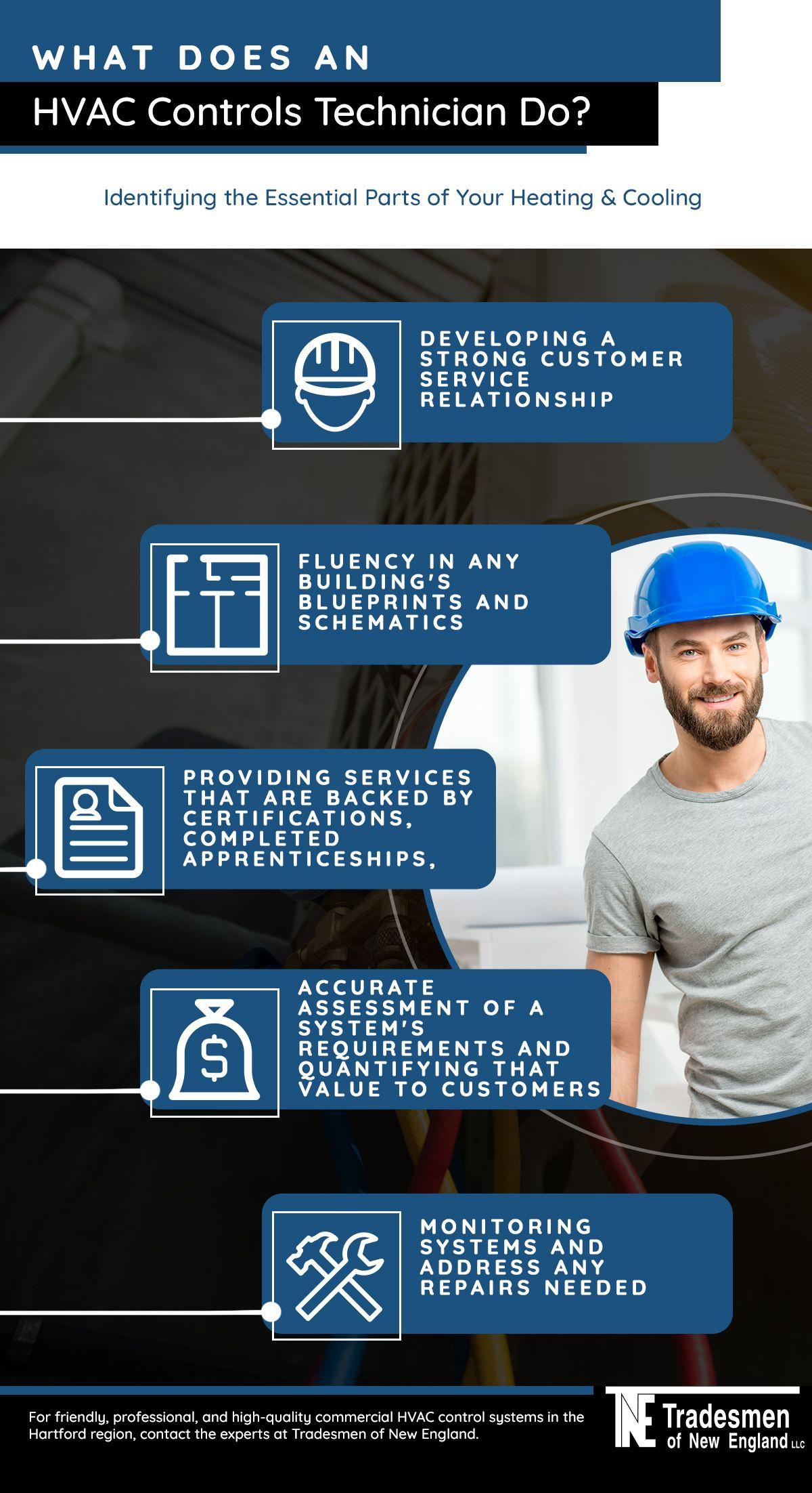 What Does an HVAC Controls Technician Do.jpg