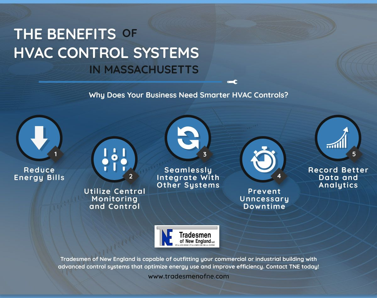 The Benefits of HVAC Control Systems in Mass (1).jpg